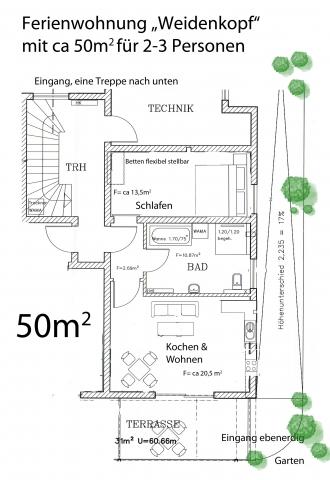 Weidenkopf mit ca  62m²